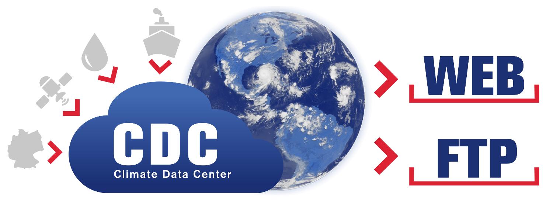 Climate Data Center (CDC) Logo